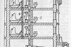 Фото - Тонкощі пристрою каналізації заміського будинку своїми руками