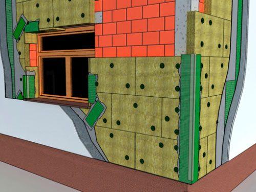 Схема утеплення фасаду мінватою