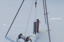 Схема буріння свердловин на воду ударно-канатним способом