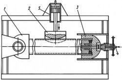 Схема турбогіба в розрізі