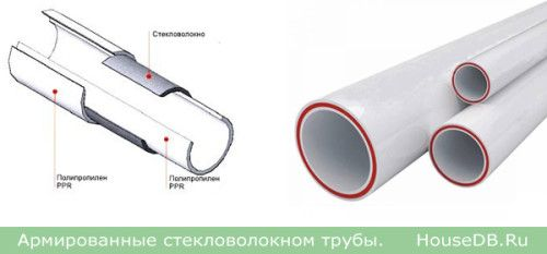 Армування поліпропіленової труби скловолокном
