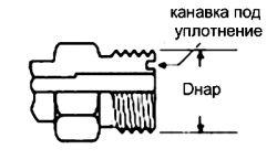 Фото - Трубопроводи високого тиску і застосовуються в них різновиди фітингів