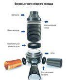 Схема пристрою колодязя з використанням великих пластикових труб
