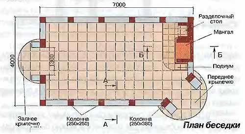 План альтанки з цегляним мангалом