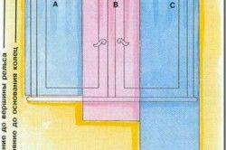 розміри штори