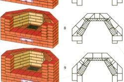 Схема кладки каміна