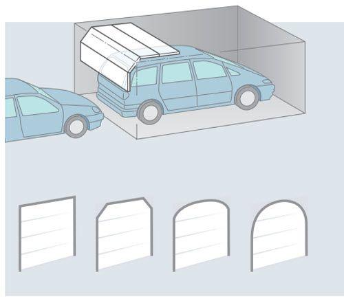 Фото - Кут відкривання воріт в гаражі: від прямого до розгорнутому