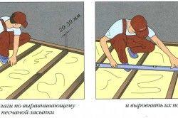 Установка лаг для деревяної підлоги