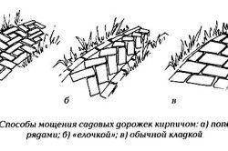 Способи мощення доріжок клінкерною цеглою