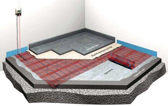 укладка плитки для підлоги по діагоналі