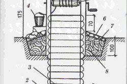 схема колодязя