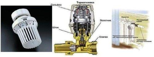 Схема роботи терморегулятора