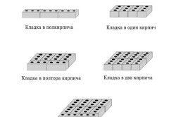 Схема видів цегляної кладки