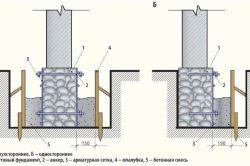 Фото - Посилення фундаменту будівель і споруд