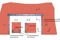Фото - Посилення отворів в цегляних стінах