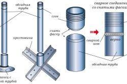 Схема кріплення металевих балясин до східців.