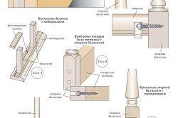 Схема монтажу перил