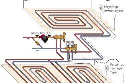 Типова схема роботи циркуляційного насоса в системі тепла підлога