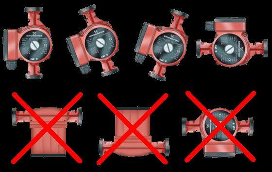 Фото - Установка циркулярного насоса в опалювальну систему