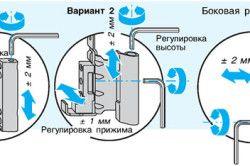 Схема регулювання петель двері