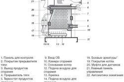 Схема підлогового газового котла