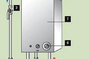 Установка газової колонки
