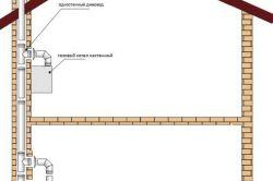 Схема газового опалення будинку
