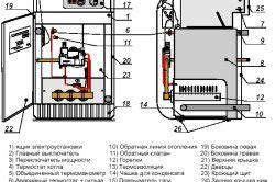 Схема пристрою підлогового газового котла