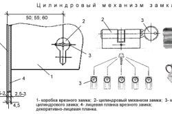 Циліндровий механізм дверного замка