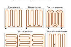 Варіанти укладання кабелю