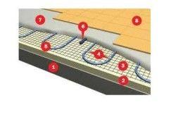 Порядок укладання теплої підлоги