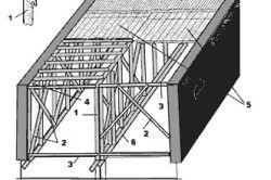 Схема установки опалубки під монолітне перекриття