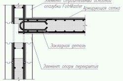 Схема армування плити перекриття