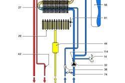 Схема установки настінного газового котла і його обвязки