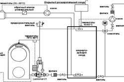 Схема підключення настінного котла