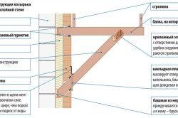 Схема деревяного козирка над ганком
