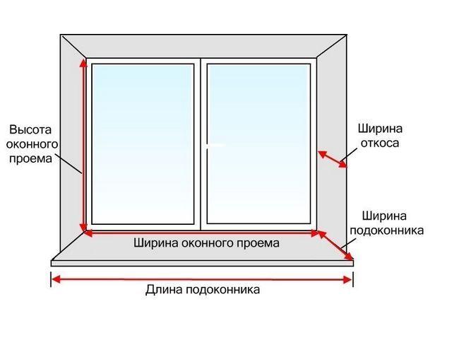 Фото - Установка укосів на пластикові вікна