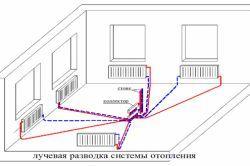 Фото - Установка опалювальної системи в квартирі