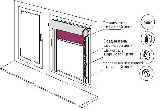 Схема установки рулонних штор на вікна