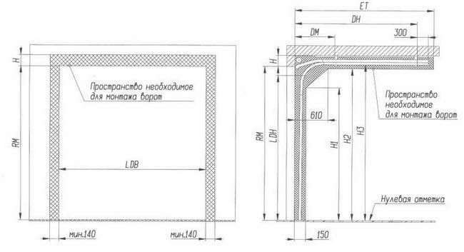 Фото - Установка секційних воріт з притолокой від 100 до 200 мм