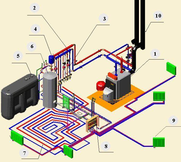 Фото - Установка системи водяного опалення