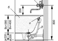 Схема монтажу змішувача з душем