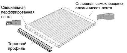 Фото - Установка стільникового полікарбонату на різні конструкції власними руками