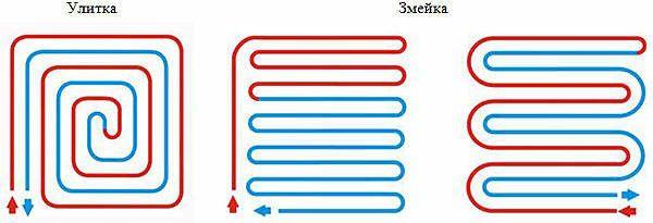 Схема укладання водяних труб