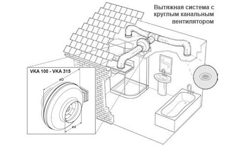 Схема вентиляції у ванній
