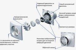 Схема пристрою вентилятора