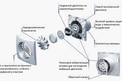 Елементи вентилятора для ванної кімнати