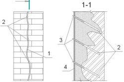 Схема посилення цегляної кладки