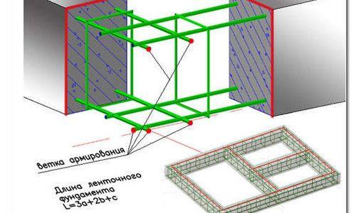Схема підготовки стрічкового фундаменту