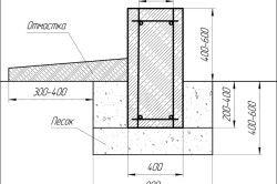 Схема стрічкового фундаменту дрібного заглиблення